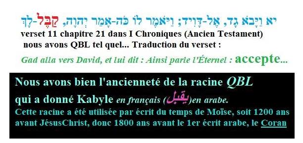 Kabyle d'où vient ce nom ?
